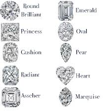 different types of wedding bands engagement ring cuts types sparta rings