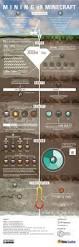 best 25 minecraft posters ideas on pinterest minecraft