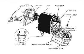 dr3 lucas wiring diagram lucas battery lucas lights lucas