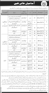 pakistan post time scale clerk postman male peon jobs by