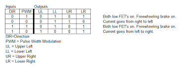 Truth Table Calculator How To Design A Circuit From Nand Gates Only Using A Truth Table