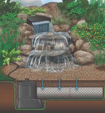 pond gardening u0026 drip supplies