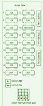 2000 hyundai accent fuse box diagram u2013 circuit wiring diagrams