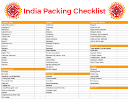 Travel List images What to pack for india packing list for first time travelers jpg