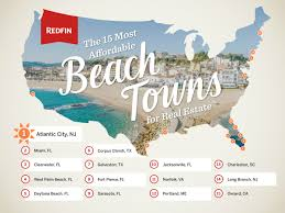 the 15 most affordable beach towns to buy a vacation home redfin