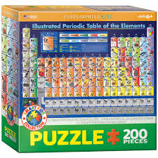 Online Periodic Table by Amazon Com Eurographics Periodic Table Illustrated Jigsaw Puzzle