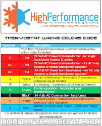 test water heater thermostat what wire colors land on the double