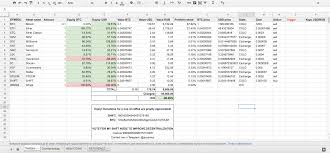 Time Spreadsheet Google Spreadsheet For Real Time Market Data From 52 Exchanges And