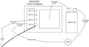 metal halide l circuit diagram 250 watt ballast wiring diagram wiring diagrams