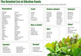how does your diet stack up online coaching australiaonline
