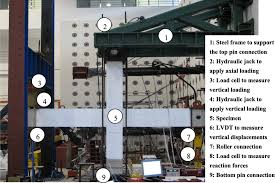 experimental and analytical assessment on rc interior beam column