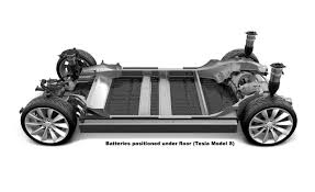 electric vehicles battery nz electric car guide leading the charge