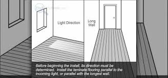 how to run laminate flooring flooring designs