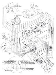 wiring diagram 1998 club car 48 volt u2013 readingrat net