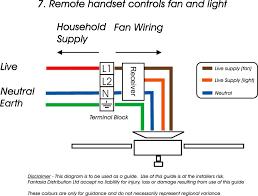 4 wire fan switch fantastic 4 wire fan switch wiring images wiring diagram ideas