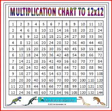 Free Printable Large Multiplication Chart | large multiplication chart