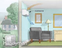 How To Cool Upstairs Bedrooms Home Air Cooling Tips Family Handyman