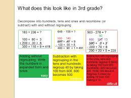 math curriculum ppt download