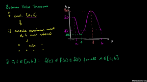 intermediate value theorem review article khan academy