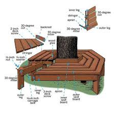 57 best outdoors images on pinterest tree bench bench designs