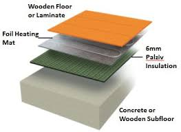electric underfloor heating wooden floors laminate