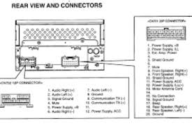 ford stereo wiring harness diagram fakra ford factory stereo