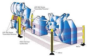 machine guarding etool presses presence sensing devices