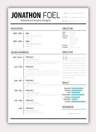 resume format for freshers engineers eeeeee resume template pages minimalist jobsxs com templates for mac