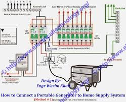 diagrams 945877 mcb wiring diagram u2013 distribution board wiring