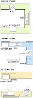 small kitchen floor plans with islands best 25 small kitchen layouts ideas on kitchen