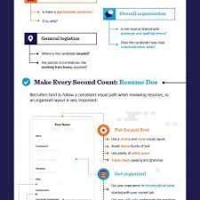 Resume Dos And Donts Beautiful Resume Dos And Don Ts Gallery Simple Resume Office