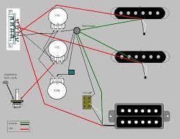 wire diagram xjyrf schematic diagram guitar wiring diagrams hss