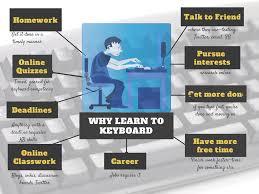 weekend websites 25 keyboarding websites ask a tech teacher
