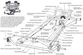 a frame blueprints resultado de imagem para model t frame plans cyclekart