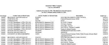 Dues Spreadsheet Report Utility Ratepayers Fund The Edison Electric Institute And