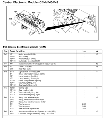 2006 volvo v50 fuse box 2006 wiring diagrams instruction