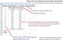 design lab ib biology exle ib biology topic 2 internal assessment ppt video online download