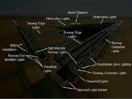 runway end identifier lights runways