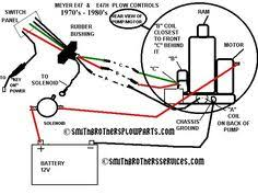 meyer snow plow replacement lights meyer snow plow parts diagram meyer touchpad control harness