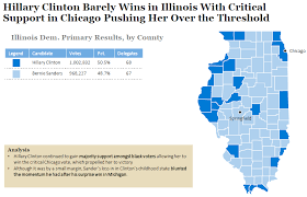 chicago voting map illinois democratic primary results and voting map