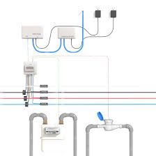 remote water gas and electricity metering package