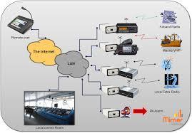 ls elektronik marine systems ls elektronik