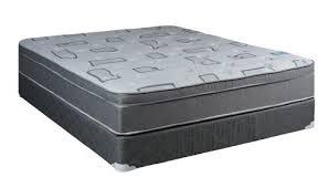 best full size mattress set top 10 reviews in 2017