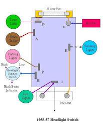 2004 ford f150 headlight switch wiring diagram 2004 wiring