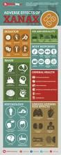 best 25 effects of xanax ideas on pinterest side effects of adverse effects of xanax infographic