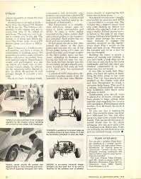 the 1975 mechanix illustrated urba car part 1 u2013 the urba car