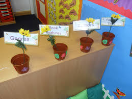 Reading Areas Love Learn Live Grow Reading Garden