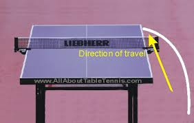 table tennis doubles rules table tennis rules white lines edges and sides are they in or