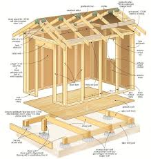 8x10 storage shed plans 8 free shed plan for a budget friendly