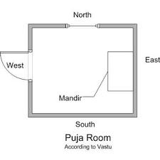 Master Bedroom According To Vastu Vastu Shastra Tips For Pooja Room My Decorative